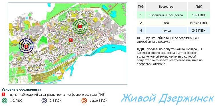 Экологическая обстановка в Дзержинске