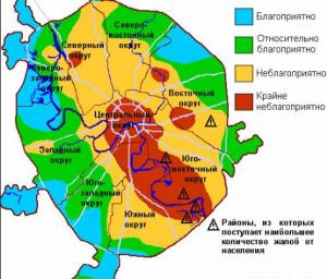 Экологическая ситуация Тамбова