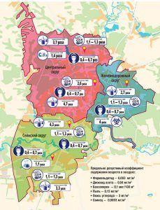 Экологическая ситуация в Курске