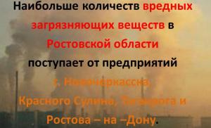 Экологическая ситуация в Таганроге