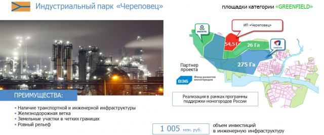 Индустриальный парк Череповец