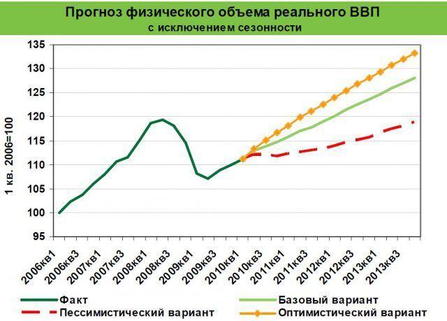 Перспективы рынка бумаги