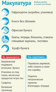 Сбор макулатуры в Архангельске