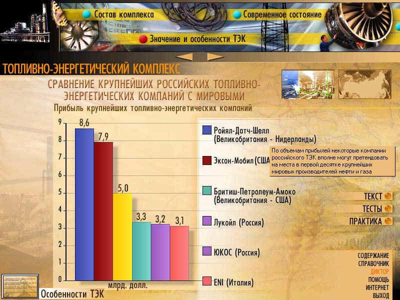 Топливно-энергетический комплекс в Астрахани