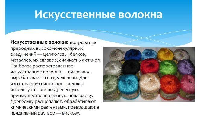 Искусственные и синтетические волокна