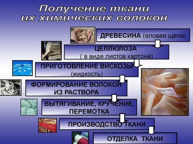 Переработка тканей.gif