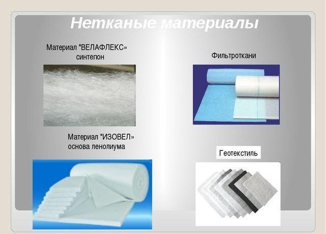 Прокладочные материалы ватин