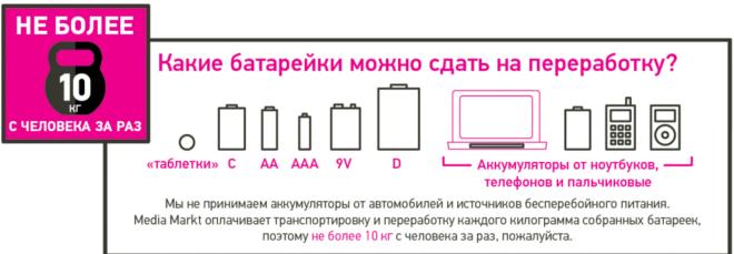 Какие батарейки можно сдавать