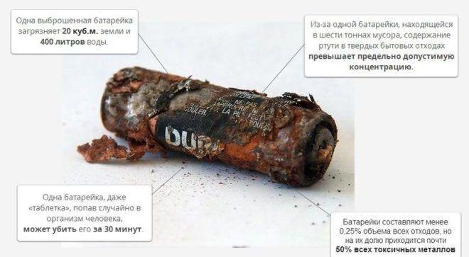 Опасные вещества батарейки