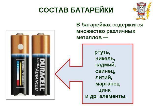 Состав батарейки