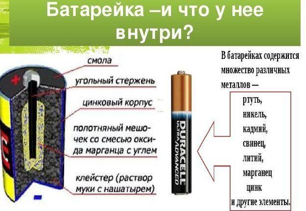 Батарейки и что у нее внутри