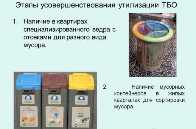 Этапы утилизации мусора