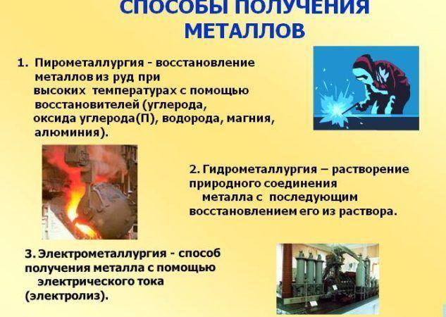 Методы производства и восстановления