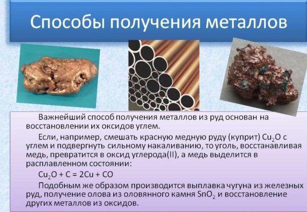 Процесс получения металла из руды