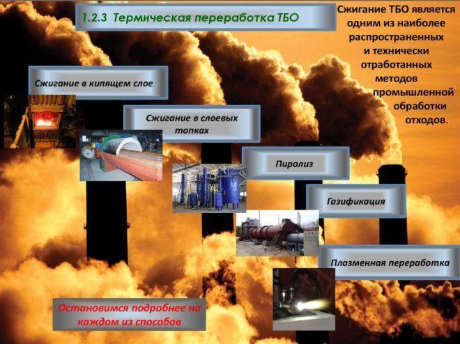 Термическая переработка происходит методом сжигания