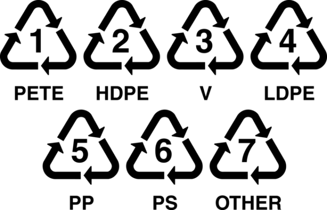 Маркировка пластика в треугольнике