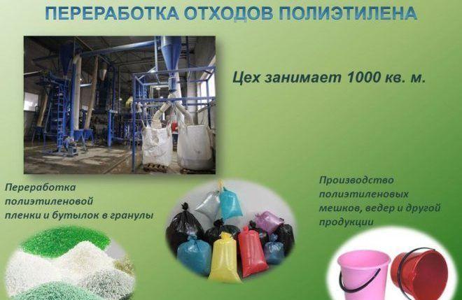Переработка полиэтилена