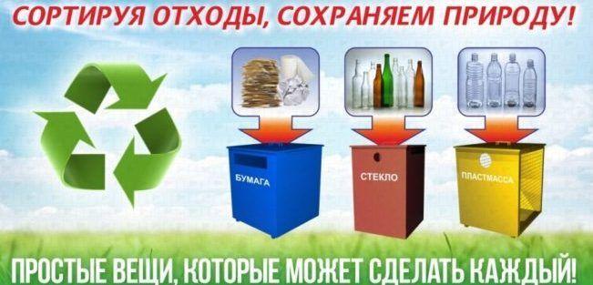 Раздельный сбор различных отходов