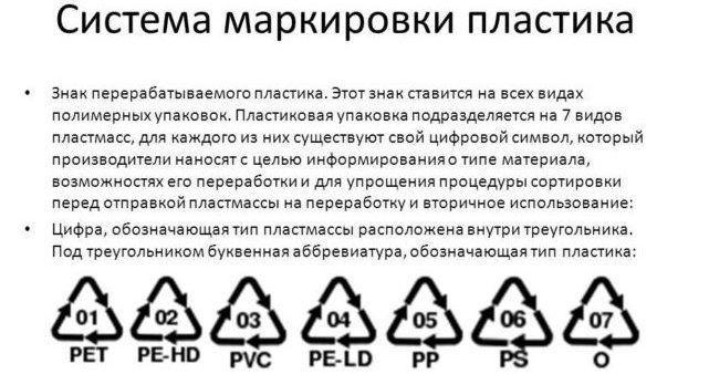 Система маркировки пластика