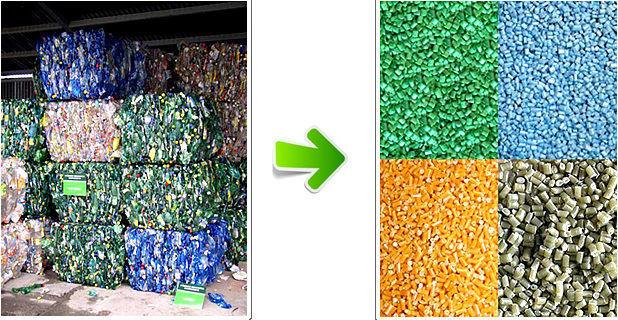 Переработки пластиковых отходов