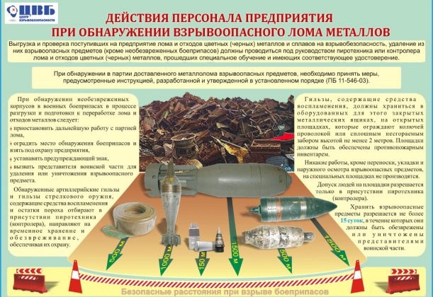 Инструкция при обнаружении взрывоопасного лома